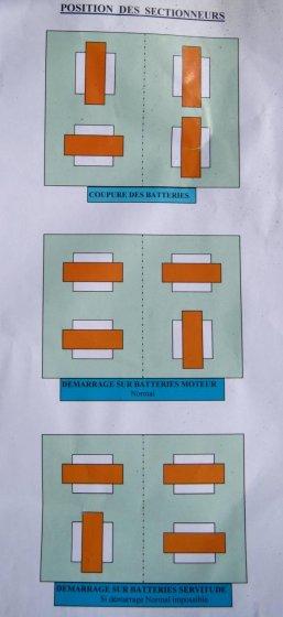 position-sectionneurs-batteries